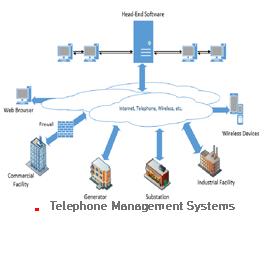 سامانه مدیریت خطوط تلفن سازمانی